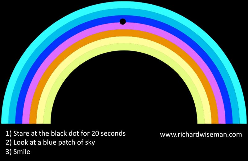 The Beading Club: Rainbow illusion